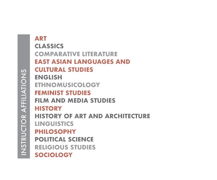 Foundations Affiliations