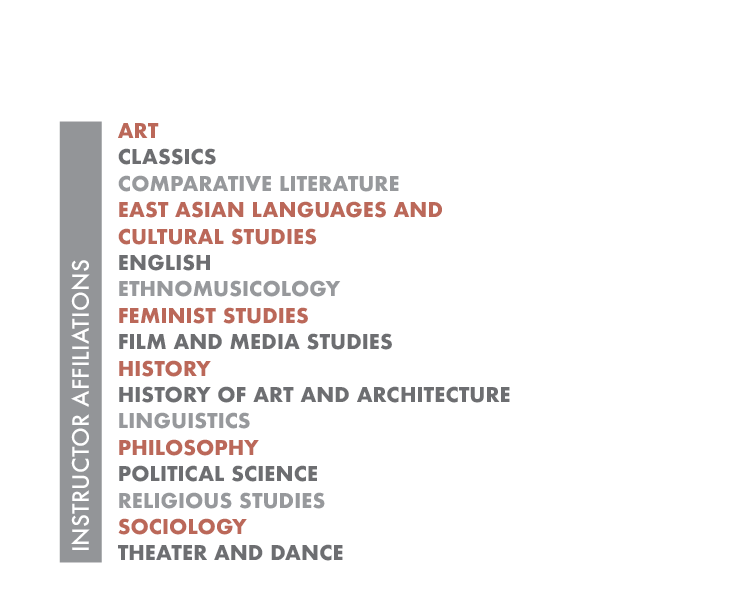 Foundations in the Humanities Affiliations